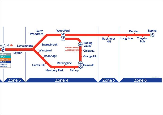 Correction for the Central Line
